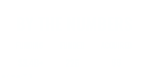 Innovation by the numbers